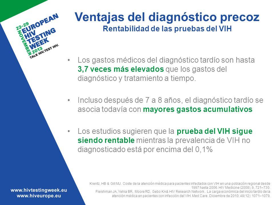 Ventajas del diagnóstico precoz Rentabilidad de las pruebas del VIH
