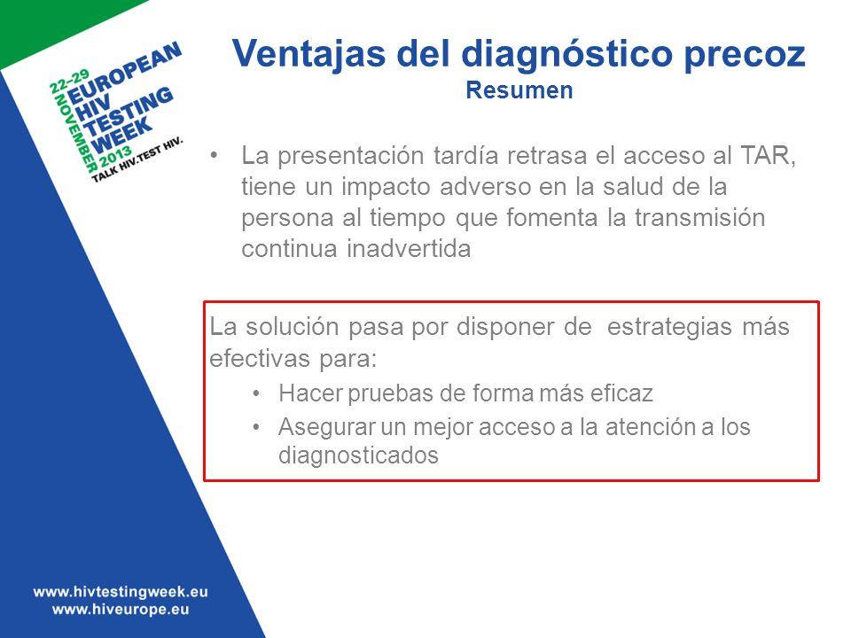 Ventajas del diagnóstico precoz Resumen