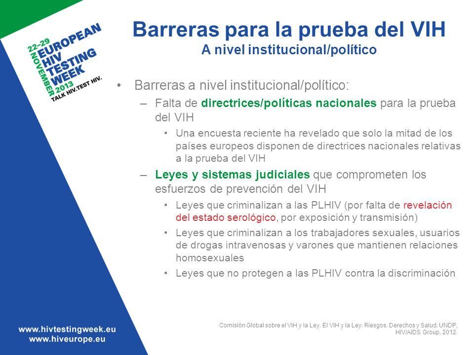 Barreras para la prueba del VIH A nivel institucional/político