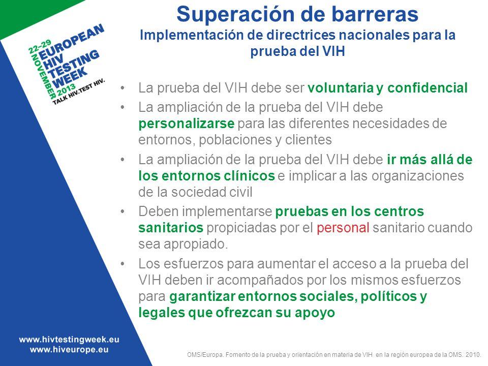 Superación de barreras Implementación de directrices nacionales para la prueba del VIH