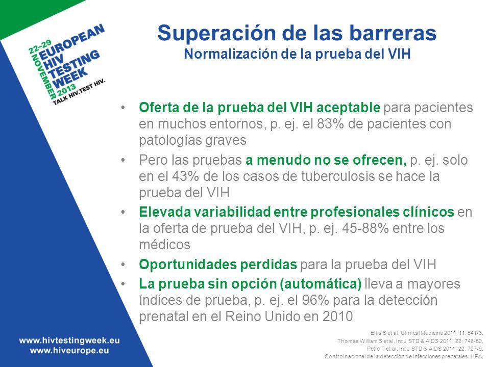 Superación de las barreras Normalización de la prueba del VIH