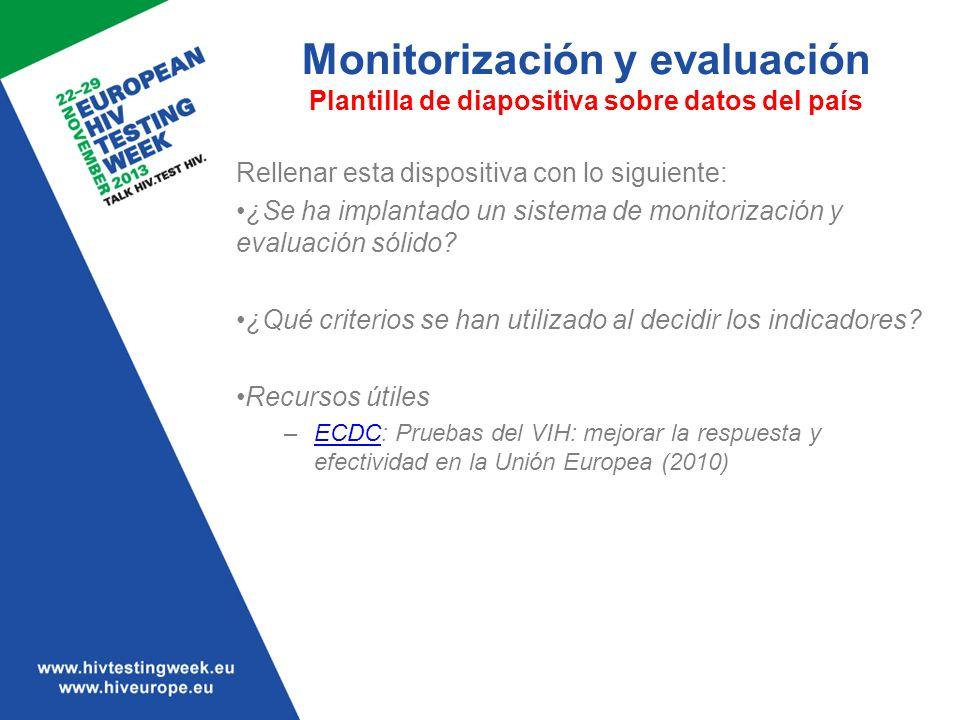 Monitorización y evaluación Plantilla de diapositiva sobre datos del país