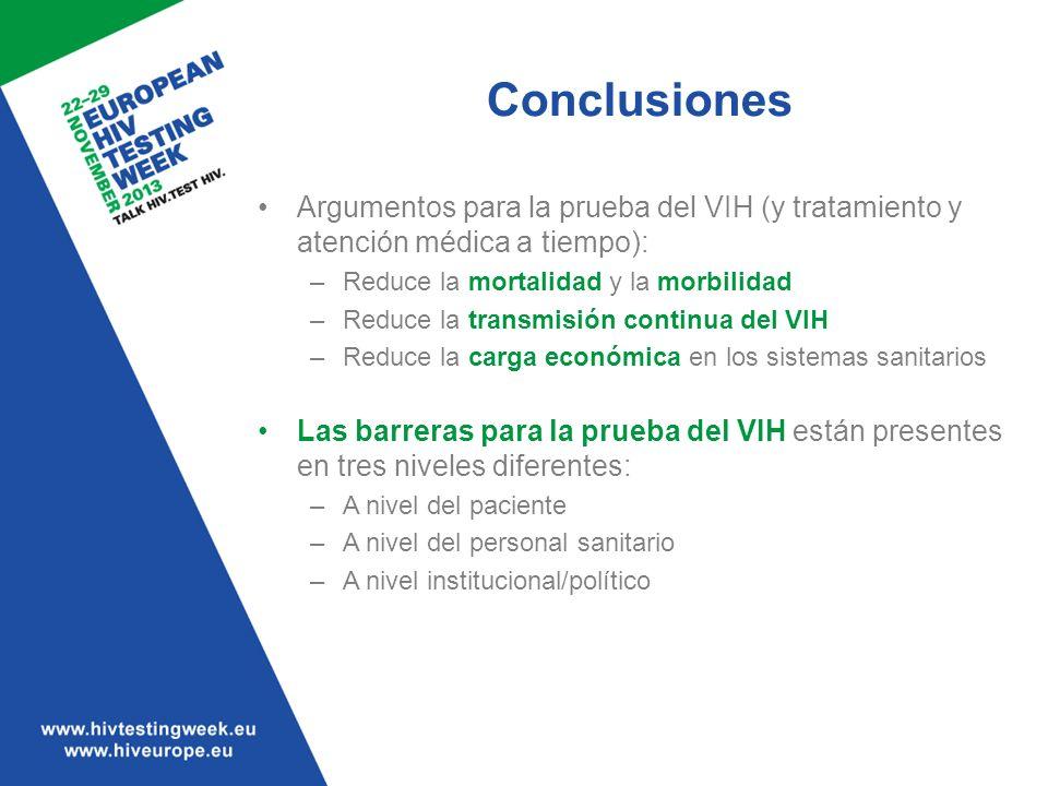 Conclusiones Argumentos para la prueba del VIH (y tratamiento y atención médica a tiempo): Reduce la mortalidad y la morbilidad.