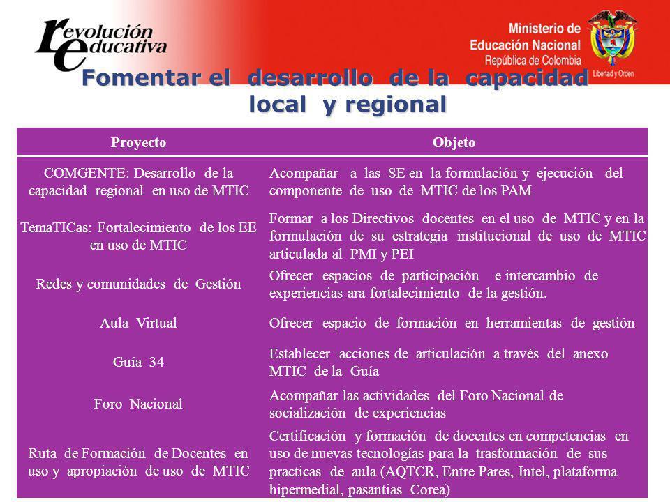 Fomentar el desarrollo de la capacidad local y regional