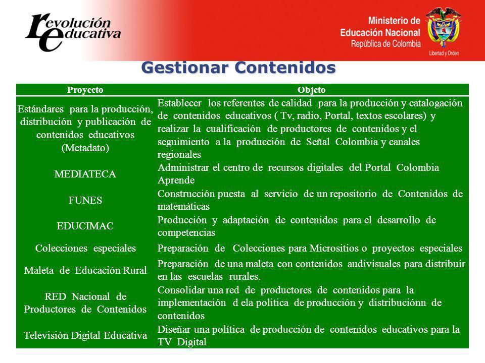 Gestionar Contenidos Proyecto. Objeto. Estándares para la producción, distribución y publicación de contenidos educativos (Metadato)