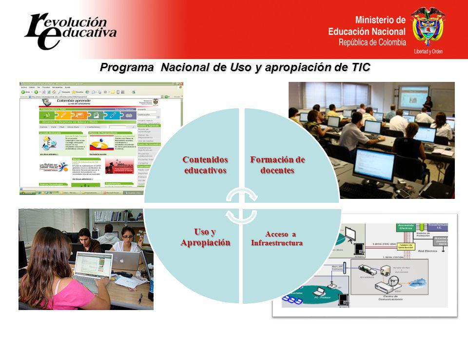 Programa Nacional de Uso y apropiación de TIC