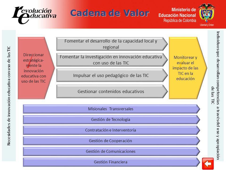 Cadena de Valor Necesidades de innovación educativa con uso de las TIC.