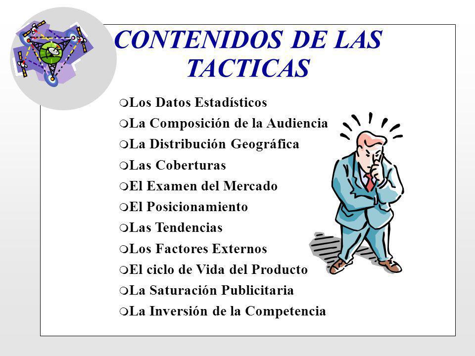 CONTENIDOS DE LAS TACTICAS