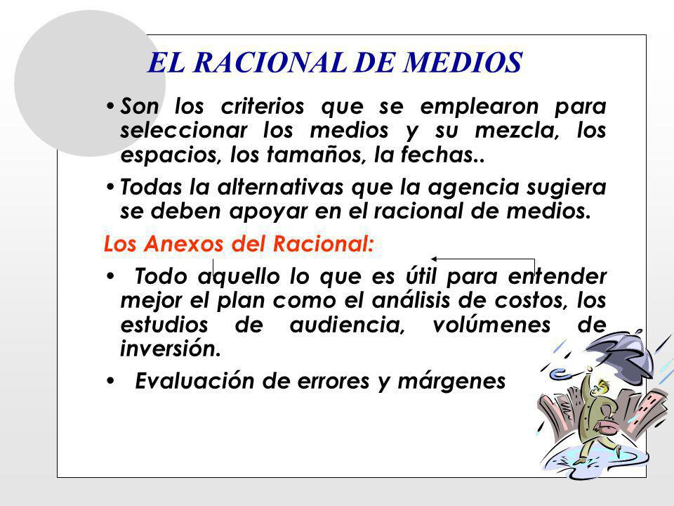 Los Anexos del Racional: