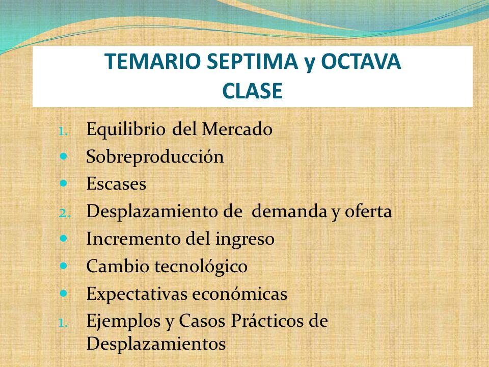 TEMARIO SEPTIMA y OCTAVA