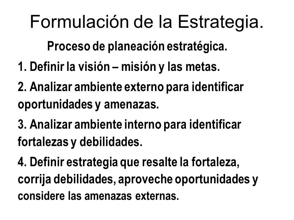 Formulación de la Estrategia.