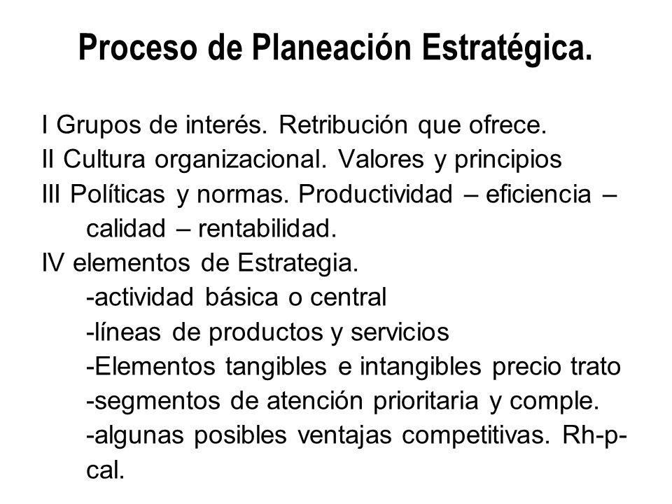 Proceso de Planeación Estratégica.