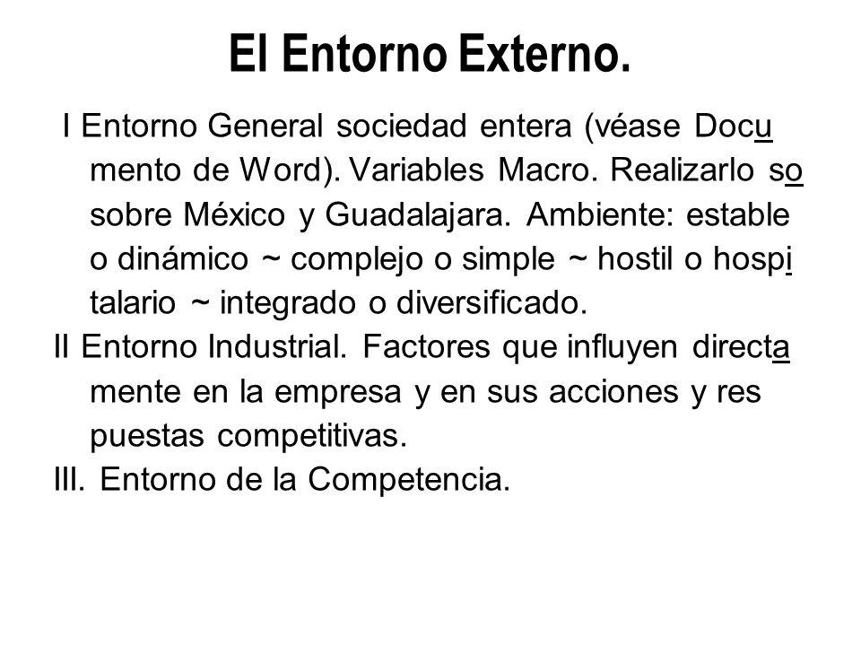 El Entorno Externo.