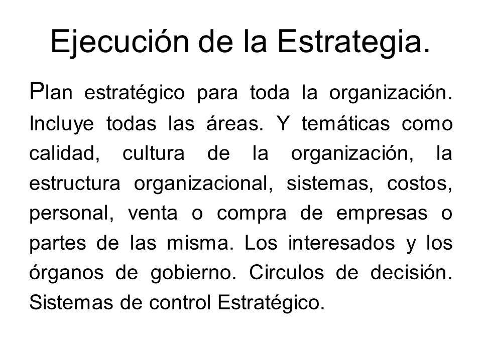 Ejecución de la Estrategia.