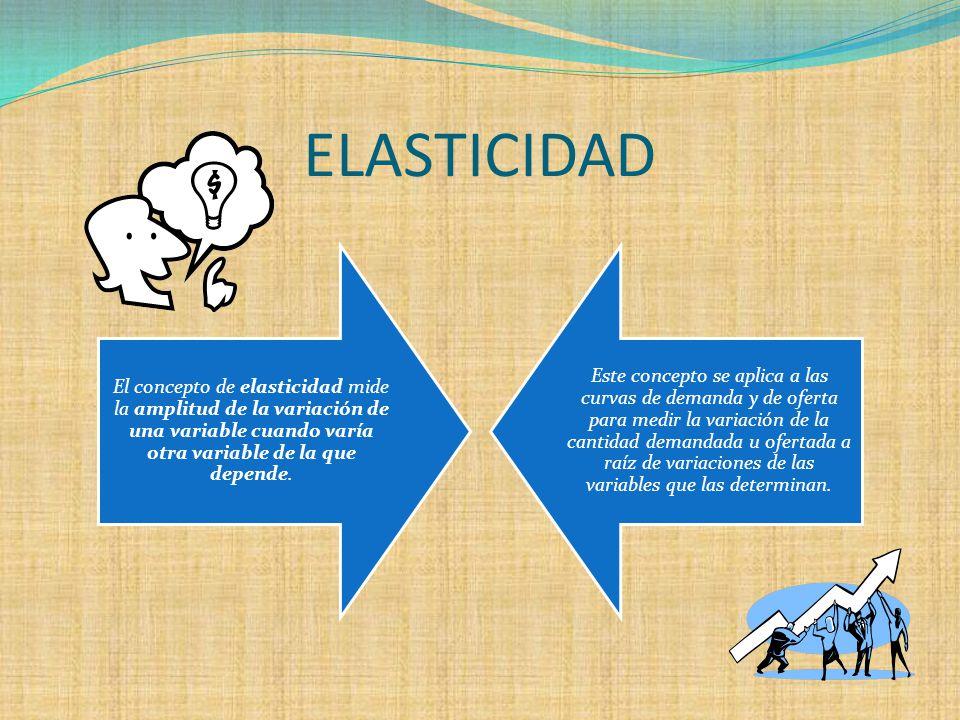 ELASTICIDAD El concepto de elasticidad mide la amplitud de la variación de una variable cuando varía otra variable de la que depende.