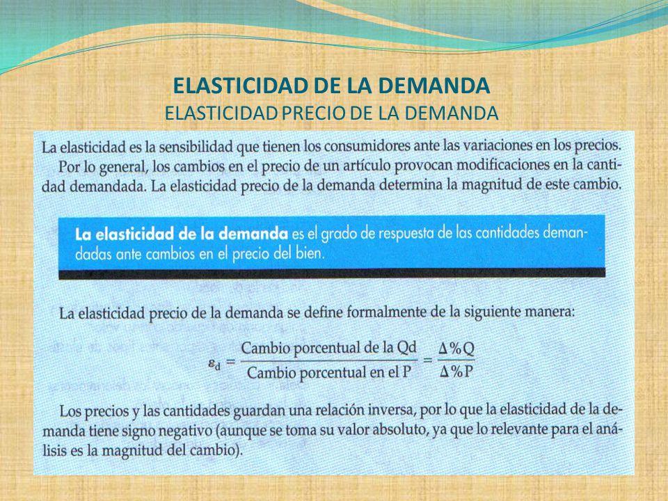 ELASTICIDAD DE LA DEMANDA ELASTICIDAD PRECIO DE LA DEMANDA