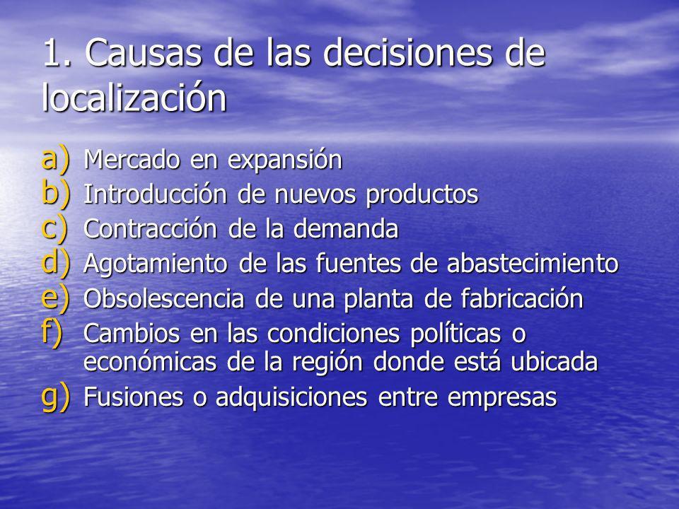 1. Causas de las decisiones de localización