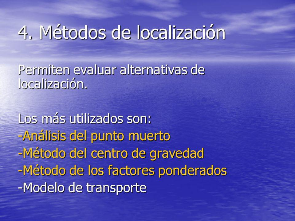 4. Métodos de localización