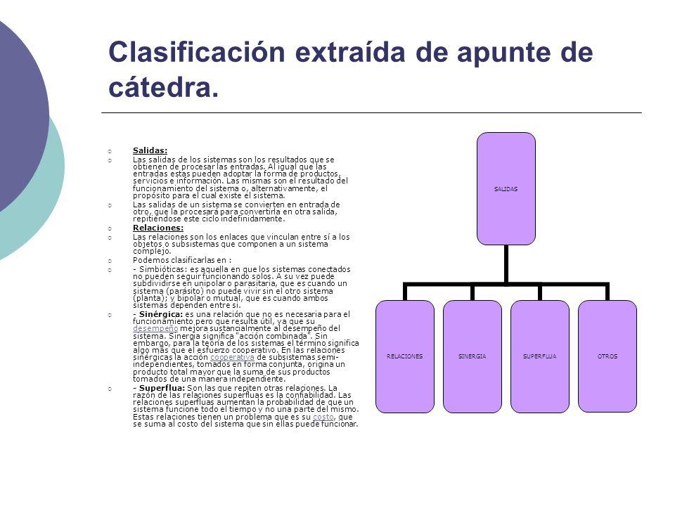 Clasificación extraída de apunte de cátedra.