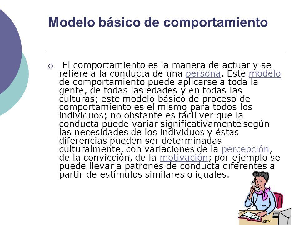 Modelo básico de comportamiento
