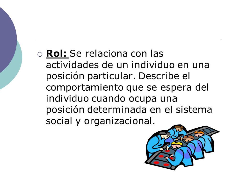Rol: Se relaciona con las actividades de un individuo en una posición particular.