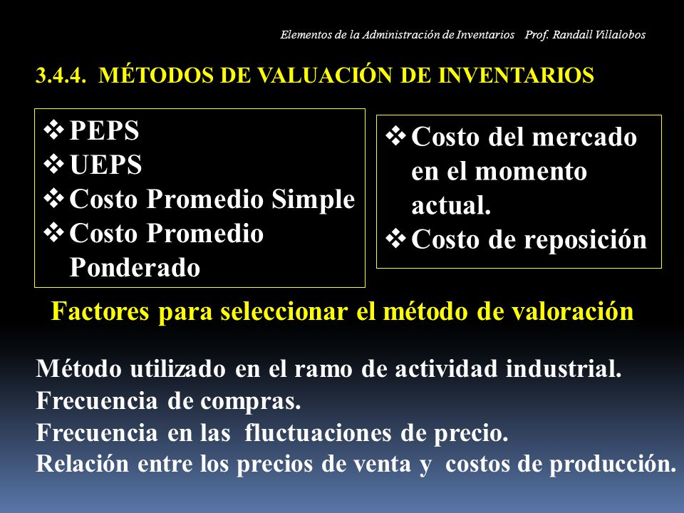 Factores para seleccionar el método de valoración