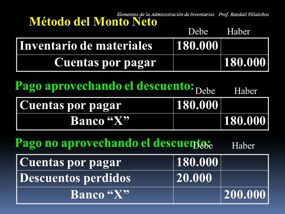 Inventario de materiales 180.000 Cuentas por pagar