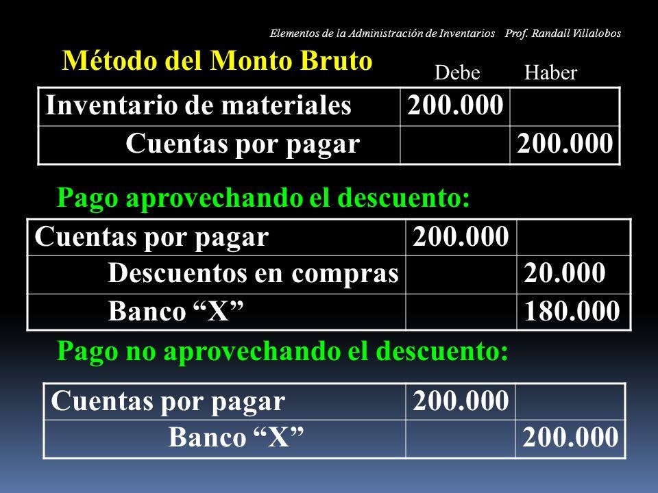 Inventario de materiales 200.000 Cuentas por pagar