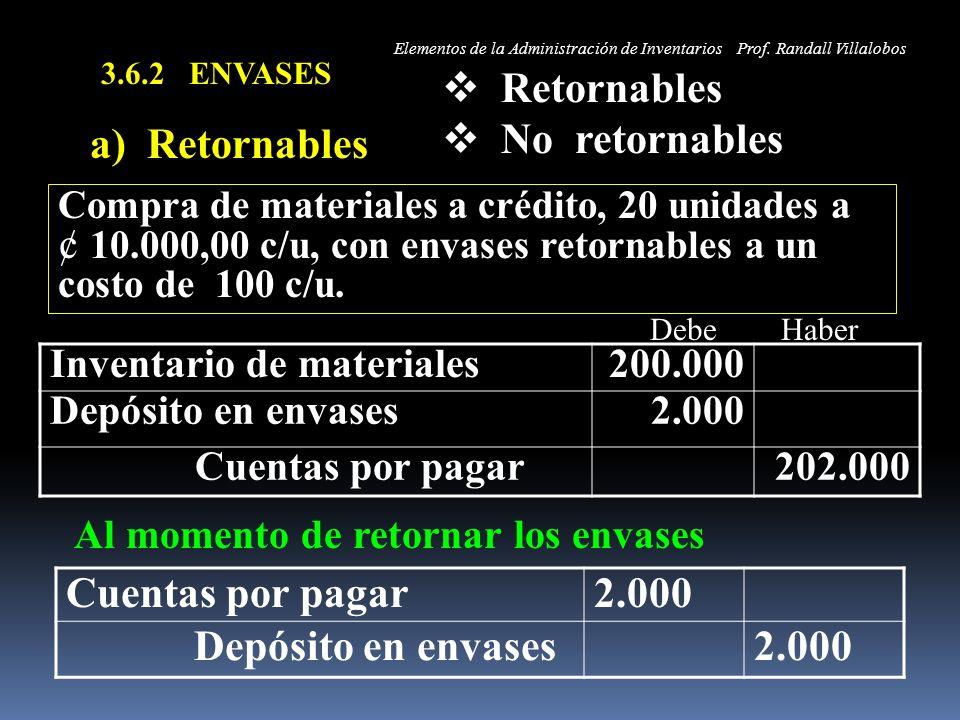Retornables No retornables a) Retornables Cuentas por pagar 2.000