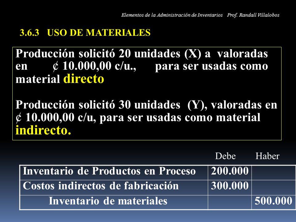 Elementos de la Administración de Inventarios Prof. Randall Villalobos