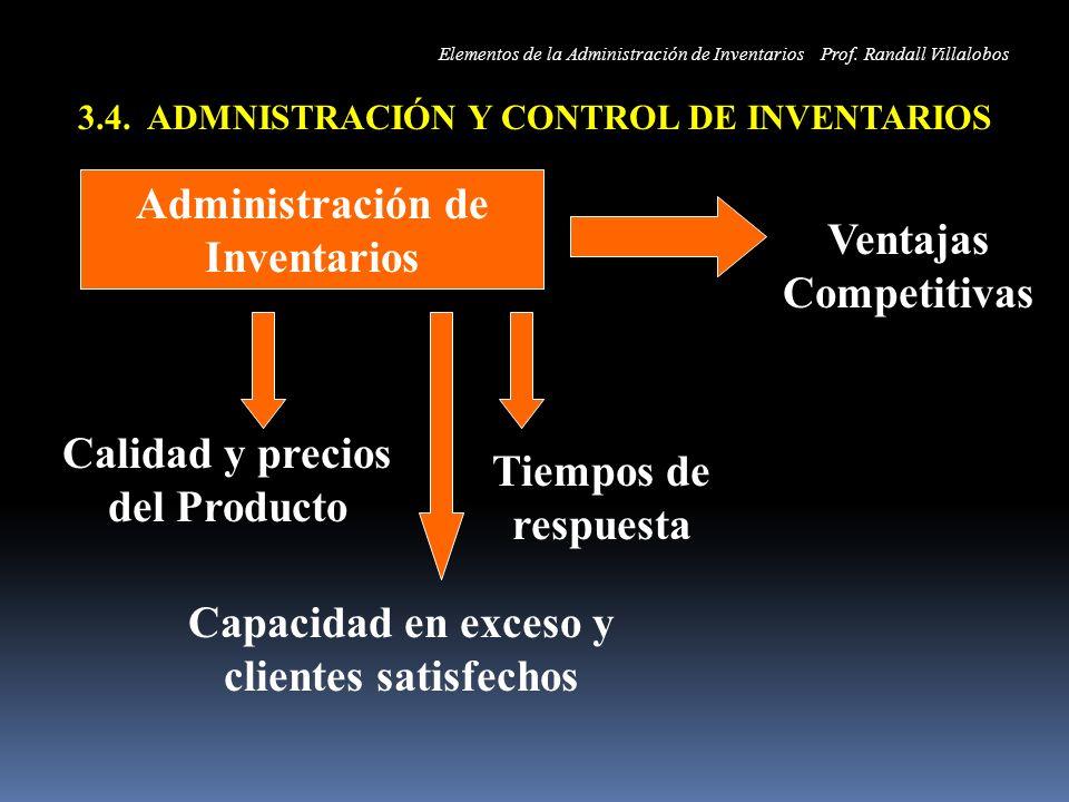 Administración de Inventarios Ventajas Competitivas