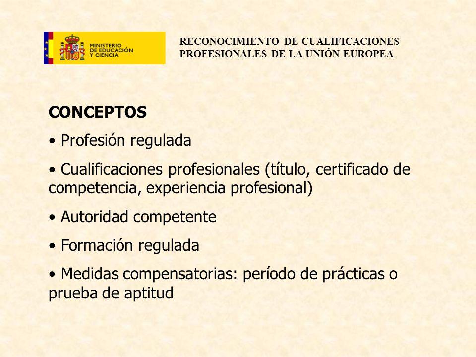 CONCEPTOSProfesión regulada. Cualificaciones profesionales (título, certificado de competencia, experiencia profesional)