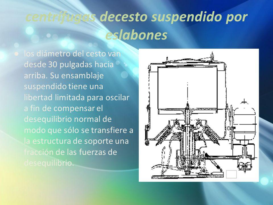 centrífugas decesto suspendido por eslabones