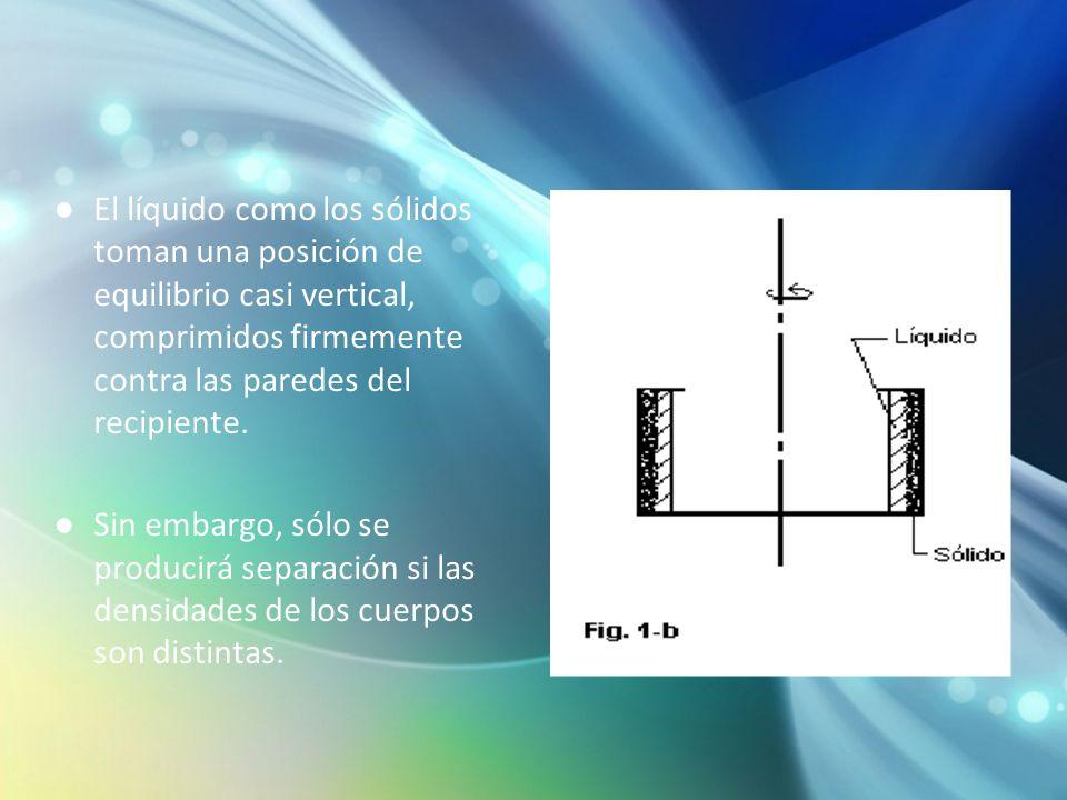El líquido como los sólidos toman una posición de equilibrio casi vertical, comprimidos firmemente contra las paredes del recipiente.