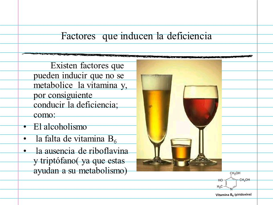 Factores que inducen la deficiencia