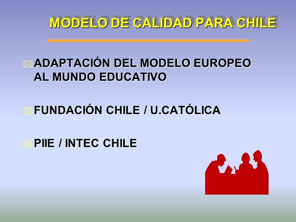 MODELO DE CALIDAD PARA CHILE