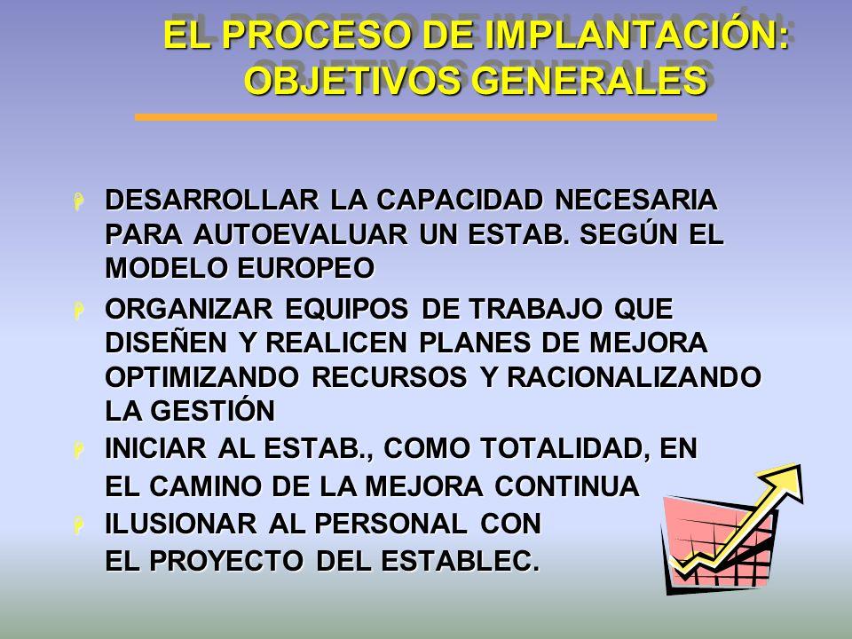 EL PROCESO DE IMPLANTACIÓN: OBJETIVOS GENERALES