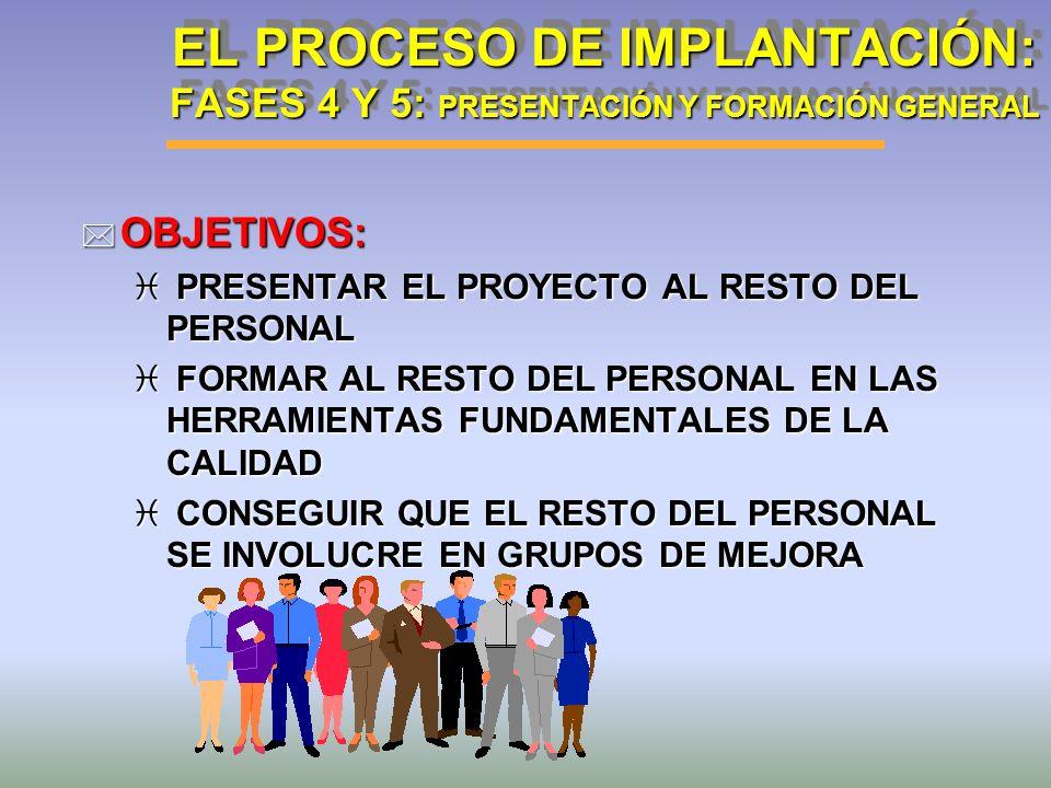 EL PROCESO DE IMPLANTACIÓN: FASES 4 Y 5: PRESENTACIÓN Y FORMACIÓN GENERAL