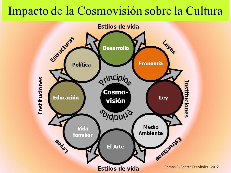 Impacto de la Cosmovisión sobre la Cultura
