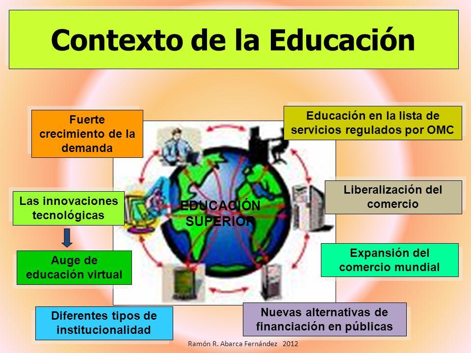Contexto de la Educación