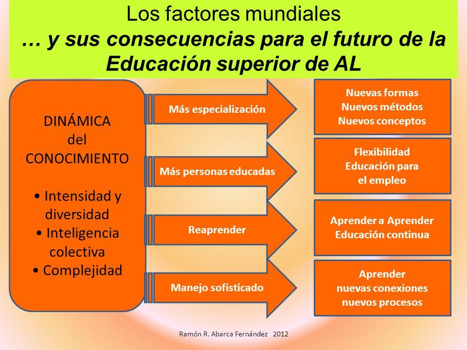 … y sus consecuencias para el futuro de la Educación superior de AL