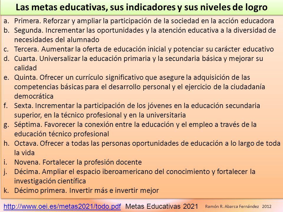 Las metas educativas, sus indicadores y sus niveles de logro