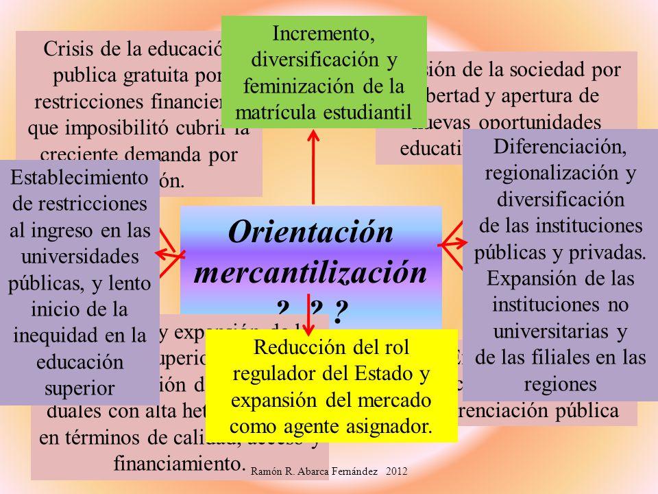 Orientación mercantilización