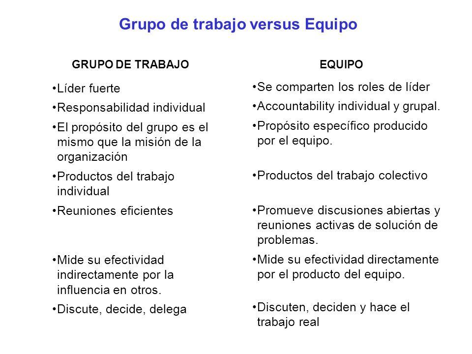 Grupo de trabajo versus Equipo