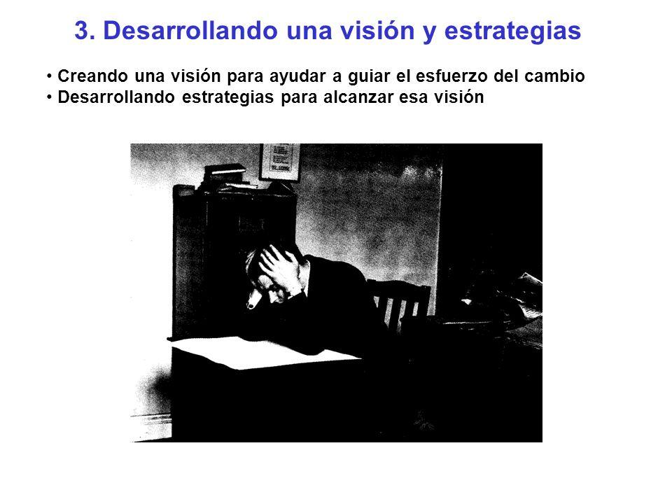 3. Desarrollando una visión y estrategias