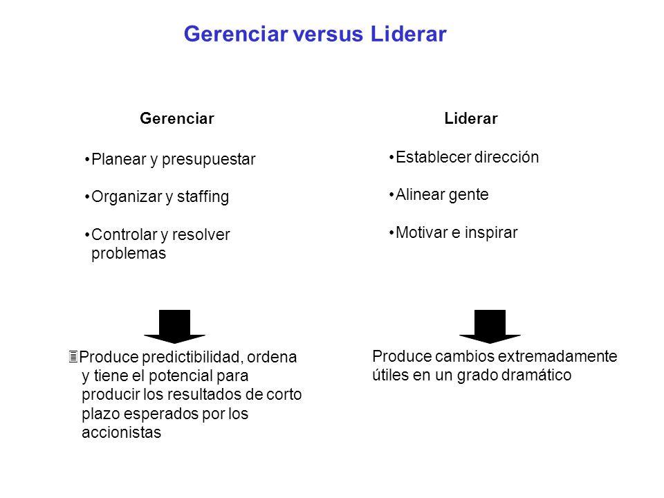 Gerenciar versus Liderar