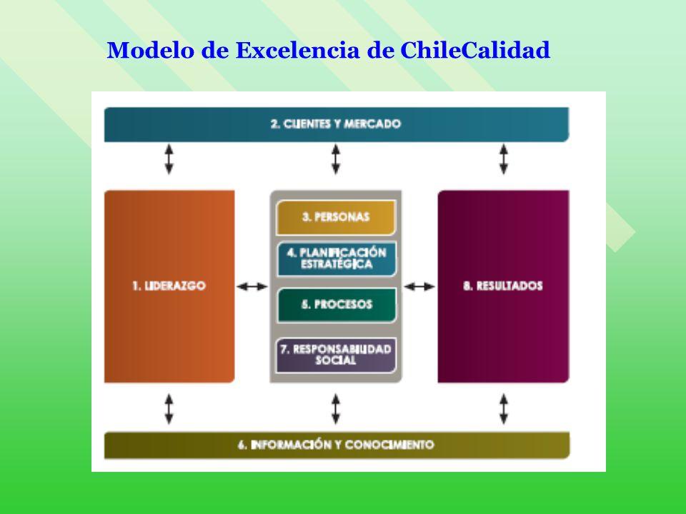 Modelo de Excelencia de ChileCalidad