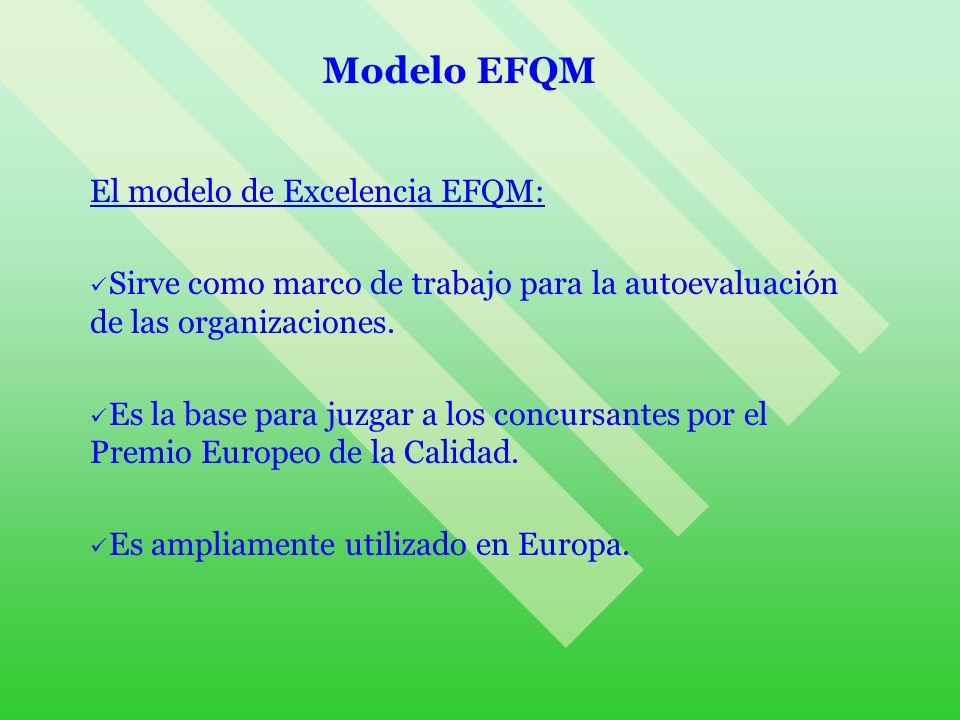 Modelo EFQM El modelo de Excelencia EFQM: