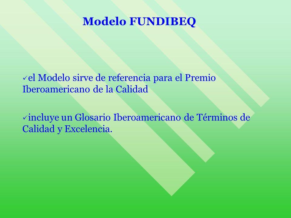 Modelo FUNDIBEQ el Modelo sirve de referencia para el Premio Iberoamericano de la Calidad.