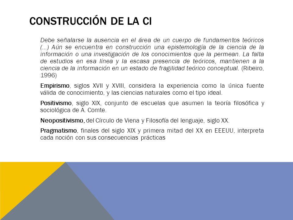 Construcción de la ci